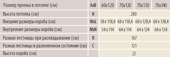 LTK_таблица.jpg