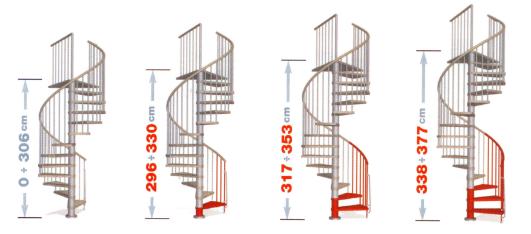 Увеличение высоты лестницы Klan с помощью дополнительных ступеней