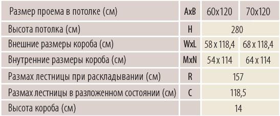 lms_таблица.jpg
